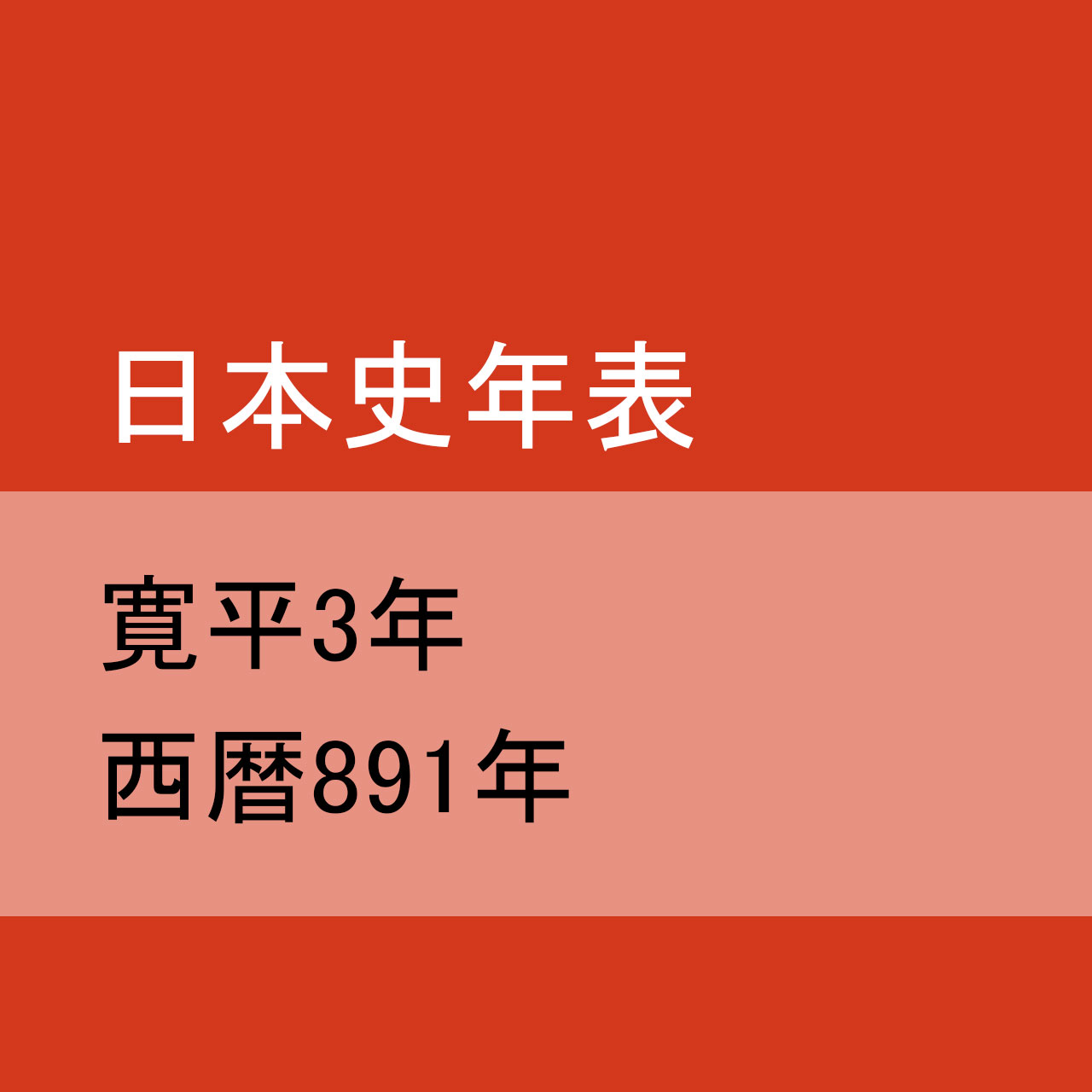 寛平3(891)年